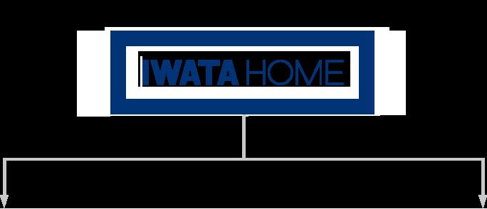 IWATA HOME のこだわり